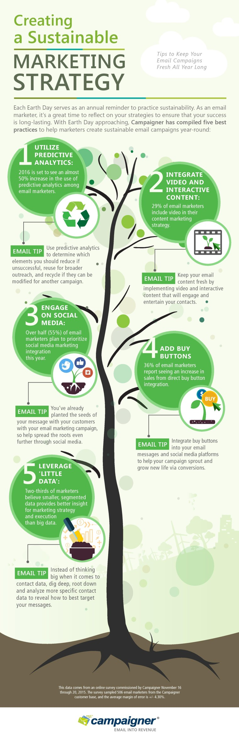 sustainable-marketing-strategy-infographic